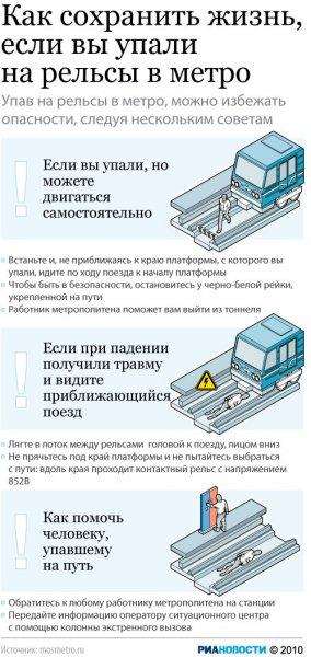 Как сохранить жизнь, если вы упали на рельсы в метро